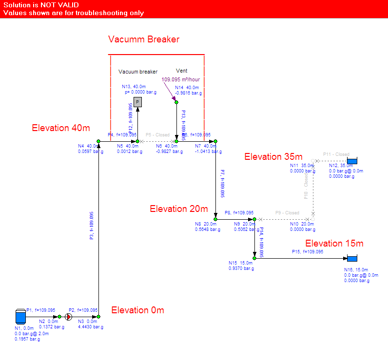 Modelling a Vacuum Breaker in Pipe Flow Expert